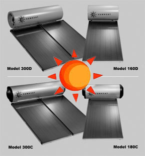 sunheat-products